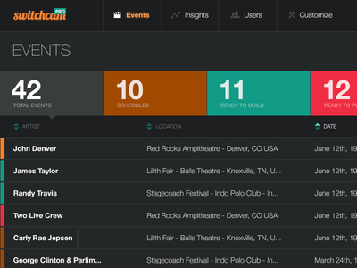 Switchcam Director - Events switchcam video events admin interface ui table sort helvetica