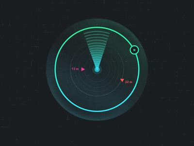 Radar - Game Interface game ui purple orange green radar gui game interface