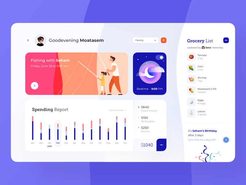 Modern Dashboard#1 - Family dashboard design dashboard ui ui design uiux ux ui birthday spending spend spendings grocery app grocery list modern family dashboard