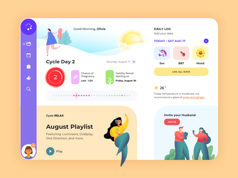Cycle Desktop App desktop app calendar ui app ux menu illustration dashboard design uiux ui cycle