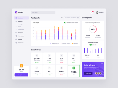 Air SMS Marketing app design ux ui interface app automations marketing chart clean violet gray white minimalist dashboard widelab
