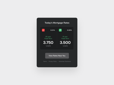 Mortgage Rates Daily Widgets - #2.png