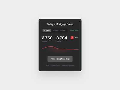 Mortgage Rates Daily Widgets - #3.png