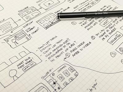 Sketchin' flows marker pen notebook ui ux process sketch wireframe flow