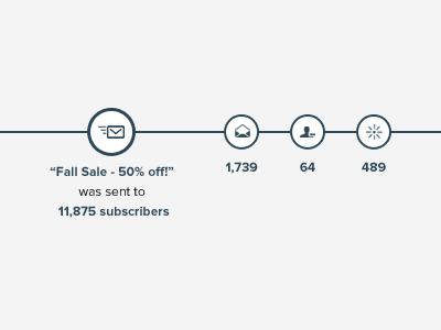 Email stream/history chart graph icons email numbers timeline