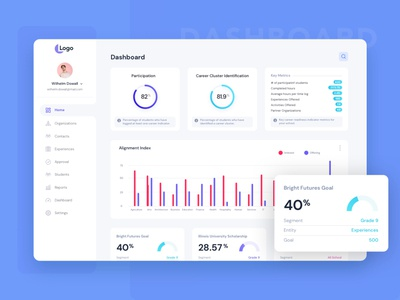 Jobs Dashboard