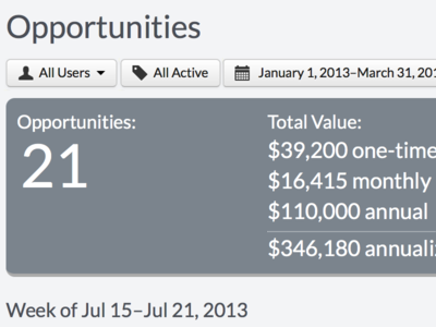 Opportunities Pipeline Redux crm closeio search ui web list bootstrap opportunities deals