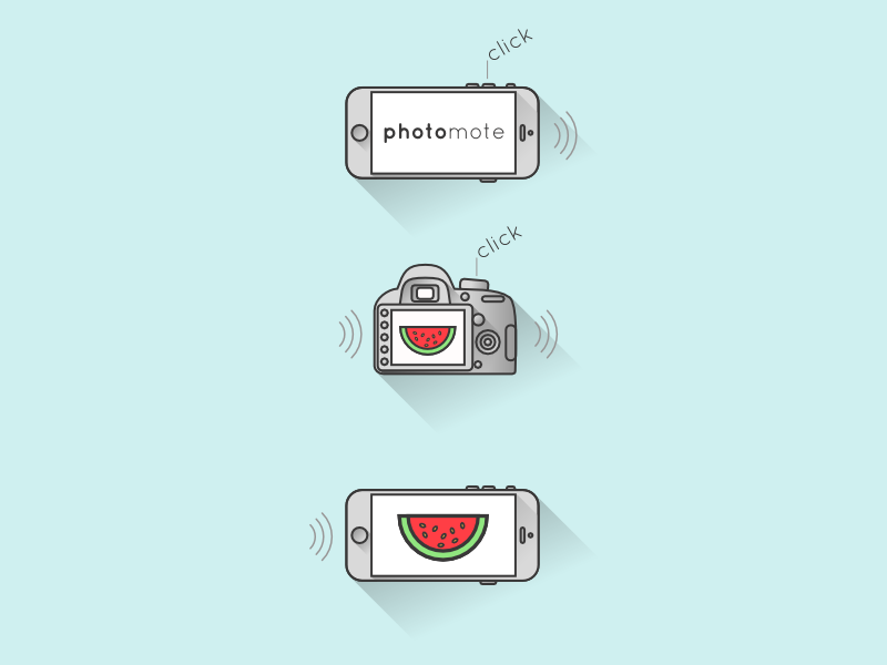 Photoe Remote Concept Illustration vector line photo iphone wireless longshadow inkscape