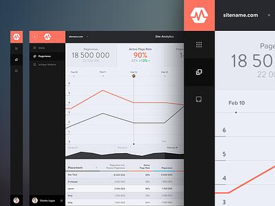 Site Analytics - Burt app icons analytics burt chart sidebar navbar profile data psd gothenburg sweden
