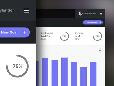 Analytics App - Burt