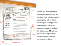 Wireframing Prototyping 1