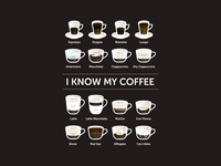 I Know My Coffee