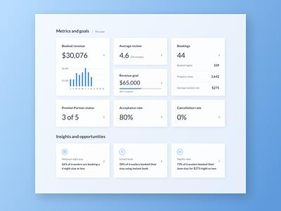Performance Dashboard goals metrics sales ui uiux design uiux web design finance performance ui design dashboard