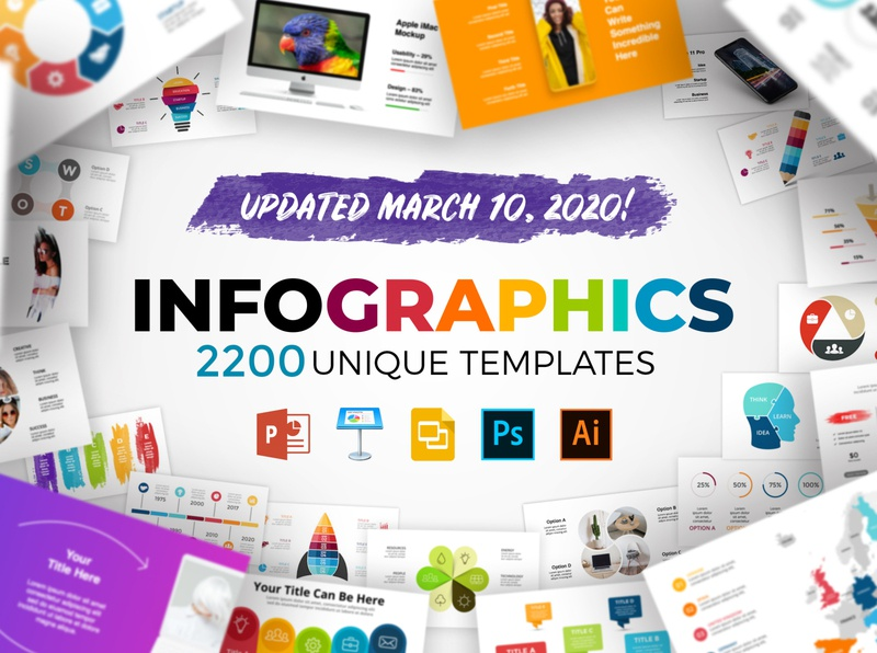 Infographic Templates Bundle. Free Updates! marketing ecology medicine charts banners timelines electronic devices business arrows free slides maps mockups diagram keynote powerpoint presentation infographic template slide