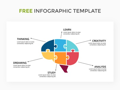 Brain infographic. Free PPT. slide template infographic puzzle analyze study education learn head human think brain