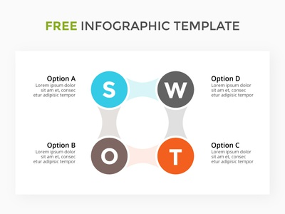 SWOT analysis infographic. Free PPTX. layout powerpoint presentation template slide infographic analysis swot diagram circle