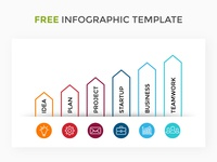 Infographic template. Free AI.