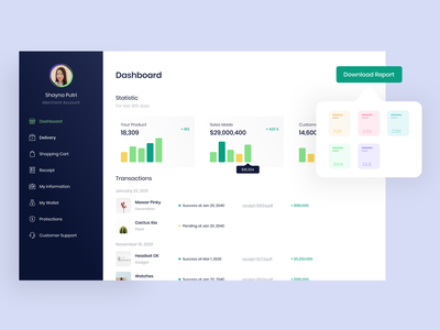 Cattate Dashboard website report sales finance dashboard ui design