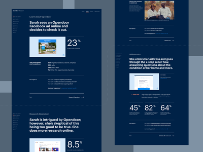 Customer Journey Experience experience scroll research ux landing opendoor brand web ui layout