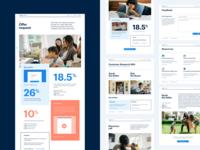 UX research platform concept