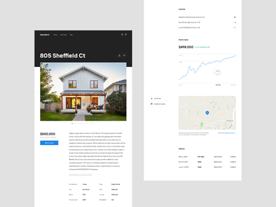 Listing detail page layout product web concept home house whitespace minimal layout real estate