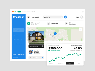 Dashboard gestures home house product dashboard ui real estate web app ui dashboard layout