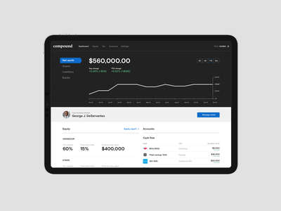 Dashboard graph ui web product fintech finance line graph layout