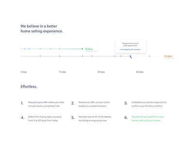 Comparative timeline design visual storytelling ui timeline