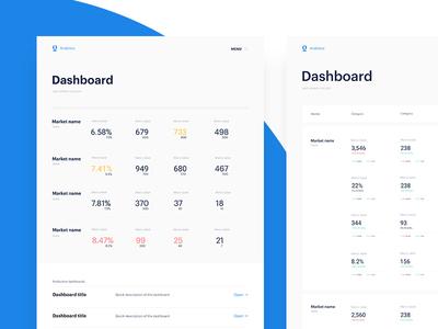 Analytics Dashboard Template By Nicolas Solerieu Dribbble - Analytics dashboard template