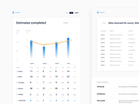 Metrics dashboard - detail page
