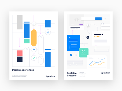 Design & build scalable systems - poster series brand components guideline design system poster