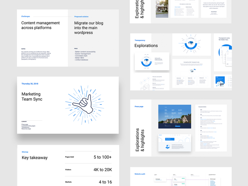 Google slides folder style kit branding internal brand decks presentation opendoor layout