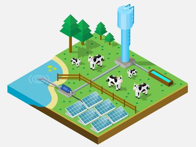 Water pump - farm farm cow solar energy isometric 3d