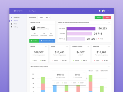 IBM Reports Dashboard for financial service website design ui ux responsive layout money spent web mobile informational graphic interface fintech startup financial service dashboard