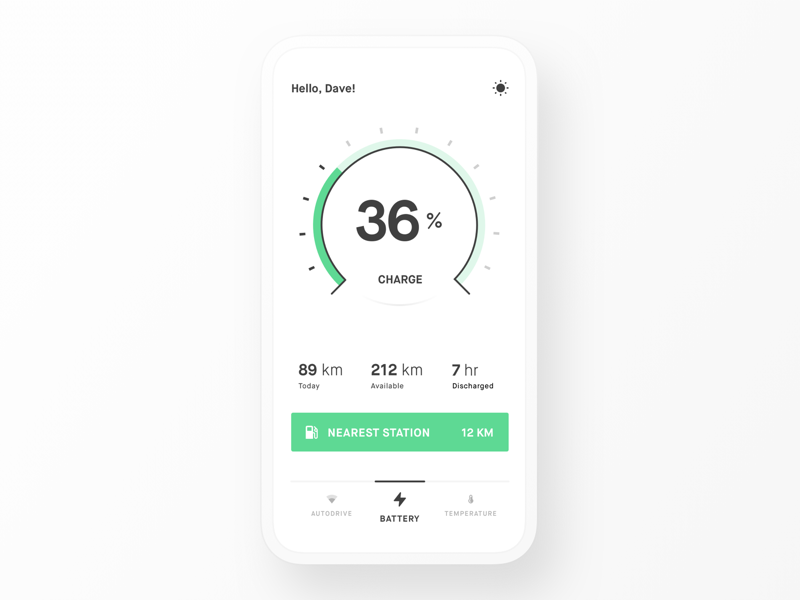 Mobile Application Design for New Automotive Startup