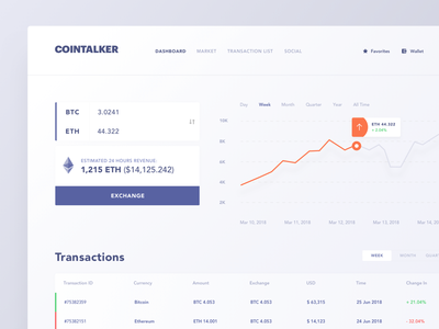 Cryptocurrency Dashboard for Blockchain Exchange Platform