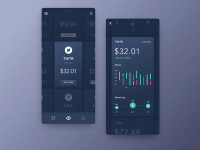 Mobile Application Dashboard for Stock Platform chart analytics informational graphic dasboard stocks trading trade stock decentralized platform cryptocurrency bitcoin clean blockchain app design product interaction web business mobile dashboard