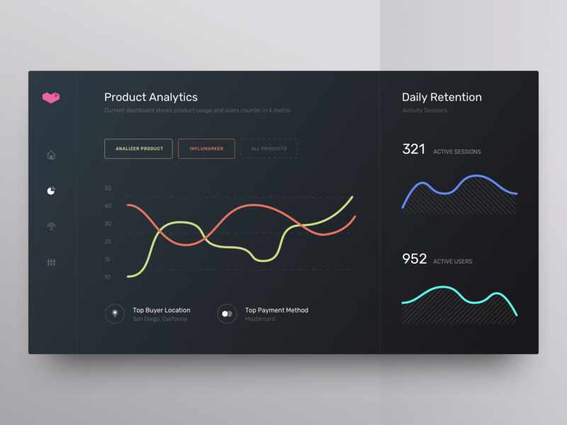 Analytics Dashboard Concept Design chart analytics e-learning alarm exchange design cryptocurrency bitcoin interface decentralized platform informational graphic blockchain clean interaction app design product web business mobile dashboard