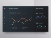Analytics Dashboard Concept Design