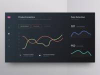 Analytics Dashboard Concept Design