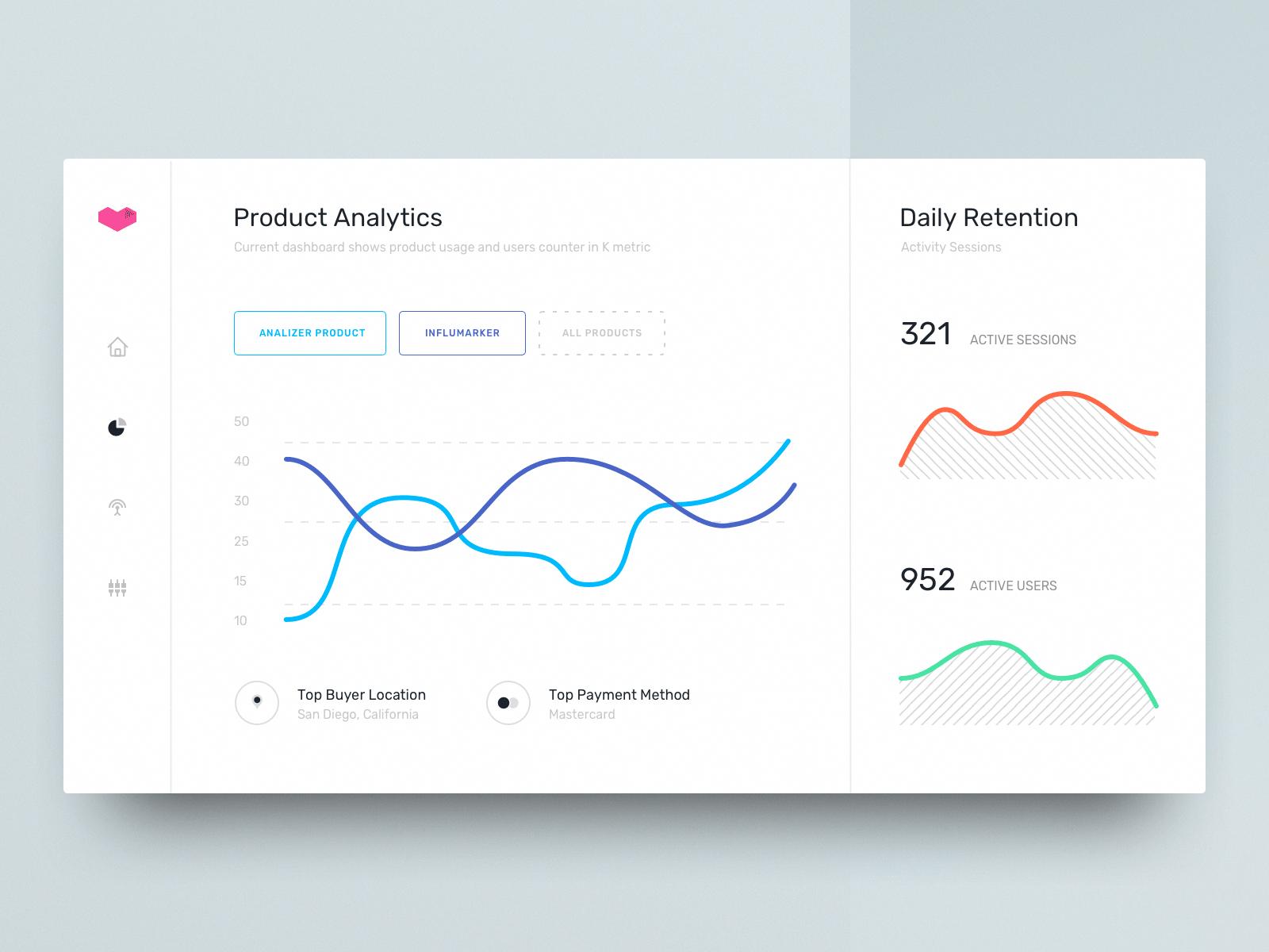 Light Version – Analytics Dashboard Concept Design