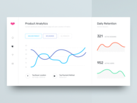 Light Version – Analytics Dashboard Concept Design