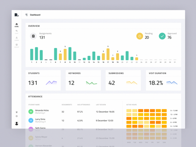 Dashboard User Interface for Education Platform website design decentralized platform monthly graph mobile student project education product business chart design clean interaction app design analytics ux ui interface informational graphic web dashboard