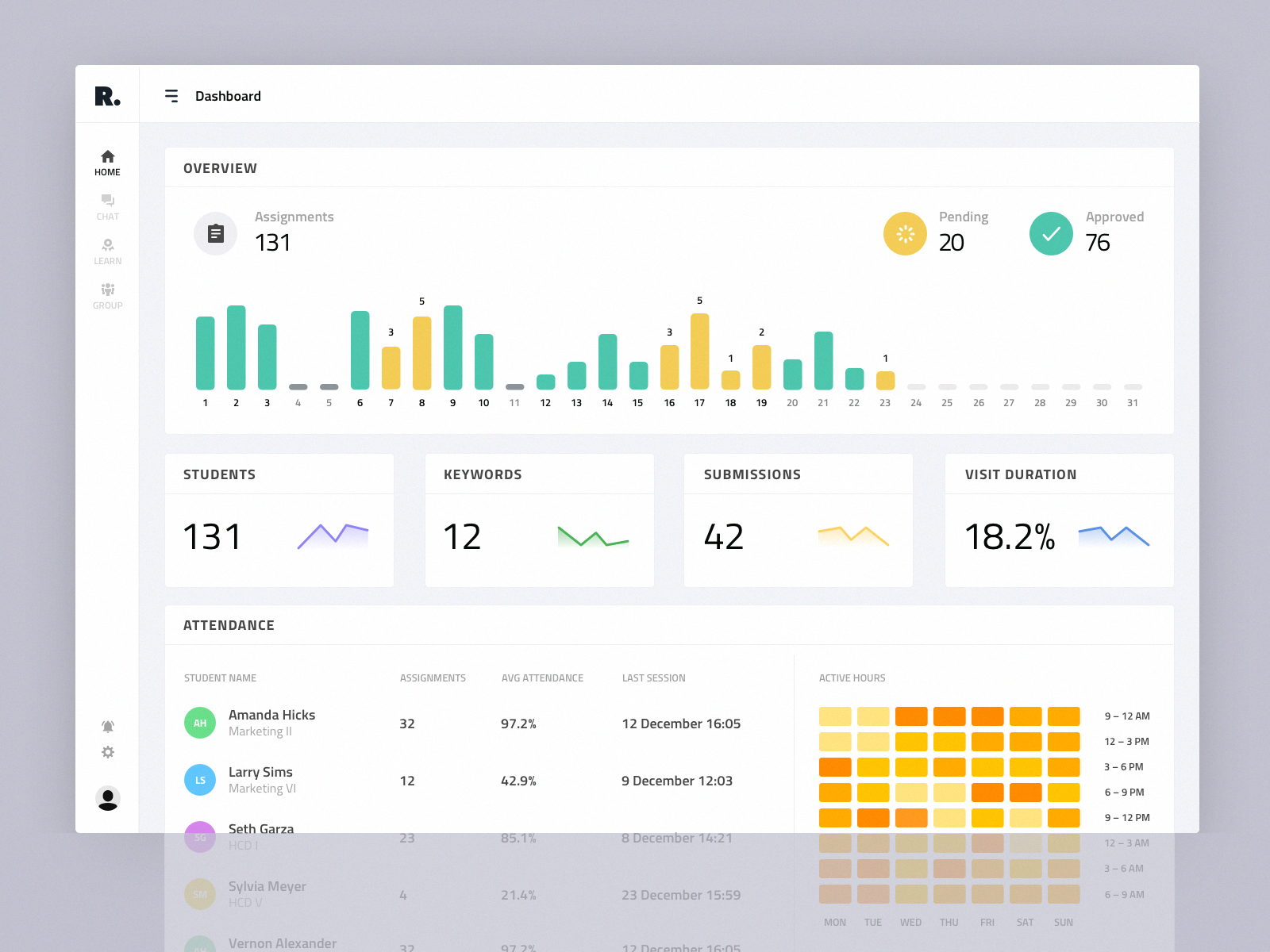 Dashboard User Interface for Education Platform