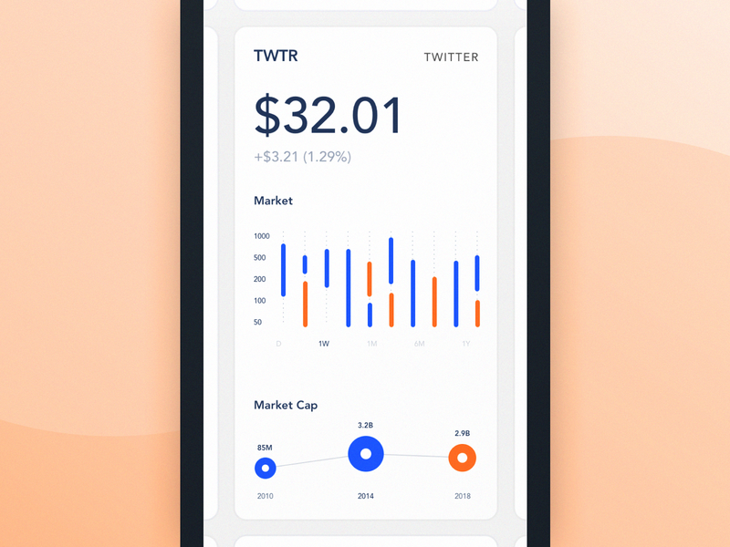 Mobile Application Dashboard for Stock Platform analytics chart financial startup exchange monthly graph cryptocurrency decentralized platform clean blockchain analytics interaction app design product chart business ux ui interface mobile informational graphic dashboard