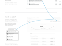 Articulate UX - Defining a reporting element
