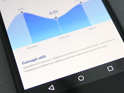 Energy Efficiency App nexus5 android mobile graph efficiency energy