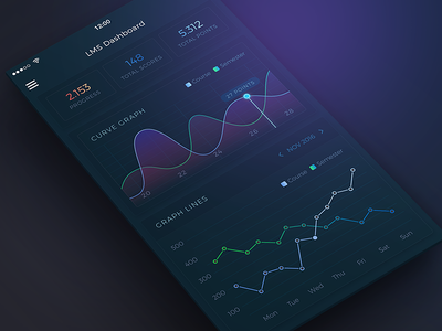 Conceptual LMS App UI admin admin panel colorful concept conceptual dark dashboard visualisation data analysis learning management system online training education