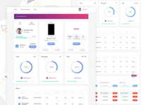 Conceptual E Commerce Dashboard Template