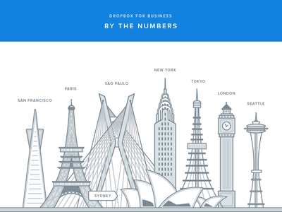 Dropbox for Business: cities!